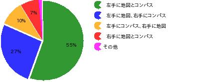 q1_circle_graph.png