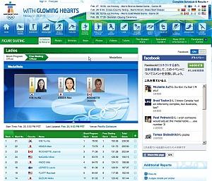 バンクーバーオリンピック2010