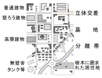 電子地形図凡例