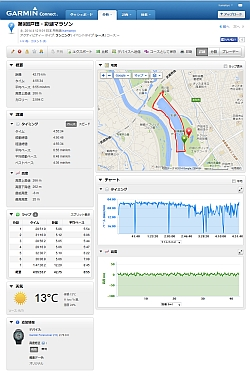 戸田・彩湖マラソンのガーミンログ