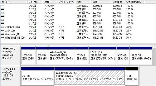 SSD増設後のパーティション