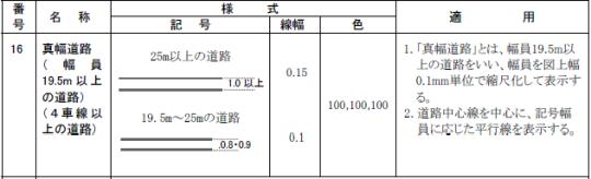 作図仕様_道路1