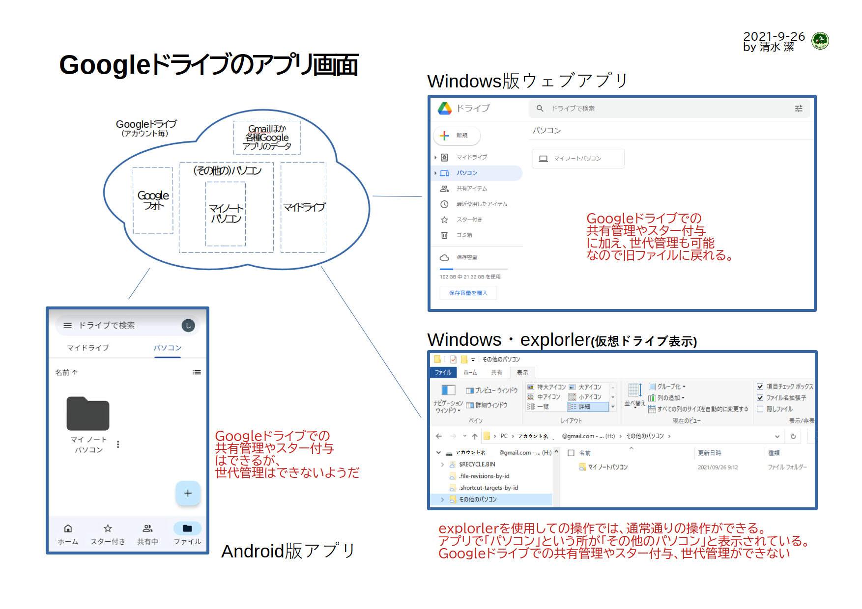 Googleドライブのアプリ画面